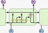 lstm structure