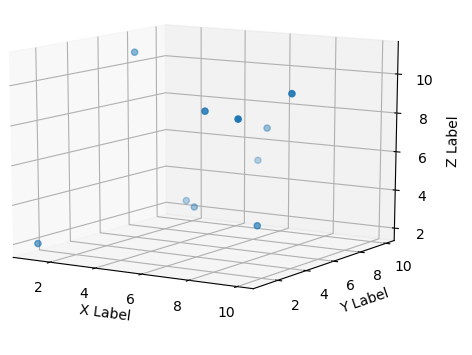 matplotlib 3d scatter plot