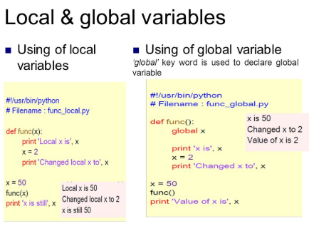 Understand Python Global Variable for Beginners - Python Tutorial