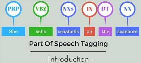 nltk part-of-speech tagging