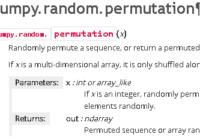 Understand numpy.random.permutation()