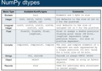 numpy basic data types list