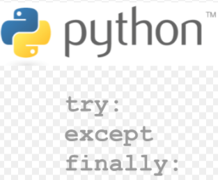 Understand Python Return Value in Python Try, Except and Finally for Beginners - Python Tutorial