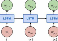 lstm cell unit number