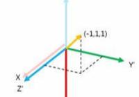 tensorflow axis