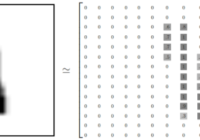 tensorflow mnist dataset