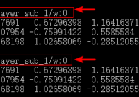 tf.variable_scope gets same variables