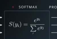 softmax function examples