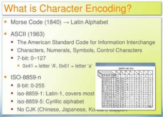 Python Get Text File Character Encoding: A Beginner Guide - Python Tutorial