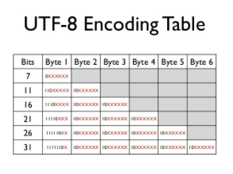Understand the Difference Between cp936 and utf8 Encoding: A Beginner Guide -  Python Tutorial