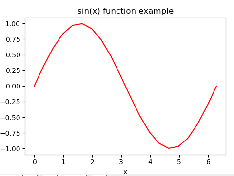 matplotlib change the line color of line chart