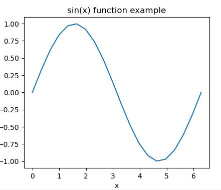 matplotlib line chart example