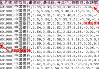 python pandas read csv file
