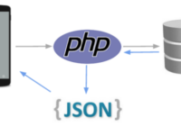 php json processing