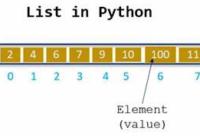 python list structure