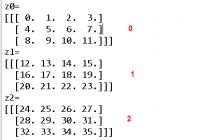 Convert a Tensor to TensorArray in TensorFlow