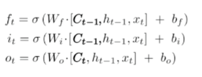 Formula of LSTM with Peephole Connections