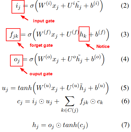 The equation of tree lstm
