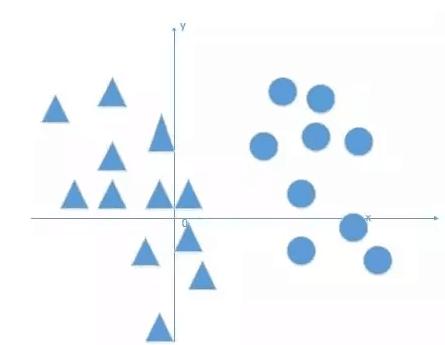 bias in neural network