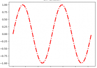 Fix matplotlib.rcParams['lines.color'] Has no Affect on plot()