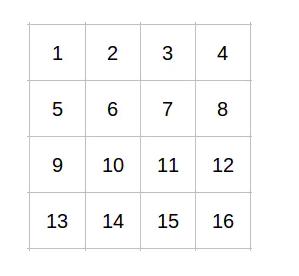 Understand TensorFlow tf.nn.max_pool() - channel 1