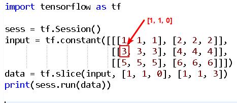 understand the begin of tf.slice() in tensorflow