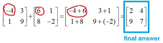 Element-wise Addition example