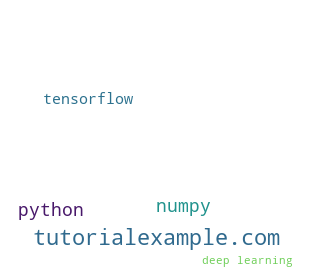 Python Create Word Cloud Image by Word Frequency