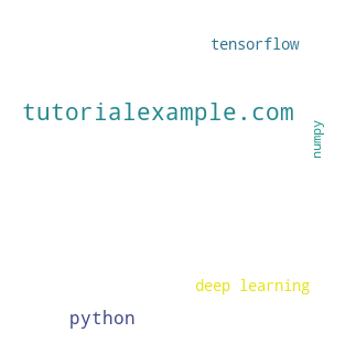 Python Create Word Cloud Image by Word Weight Value