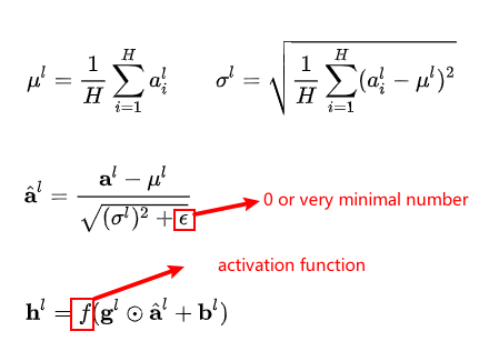 The equation of layer normalization