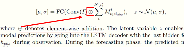 The symbol of element-wise addition