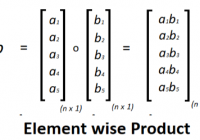 element-wise multiplication between two vector in machine learning