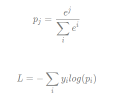 the equation of cross entropy loss