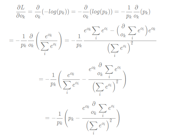 the gradient of cross entropy loss