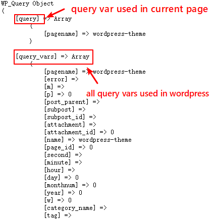 list all query vars in wordpress
