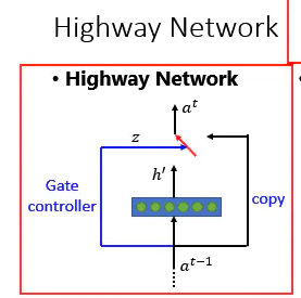 The structure of highway networks
