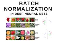 Understand Batch Normalization: A Beginner Explain - Machine Learning Tutorial
