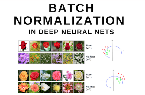 Understand Batch Normalization: A Beginner Explain - Machine Learning Tutorial
