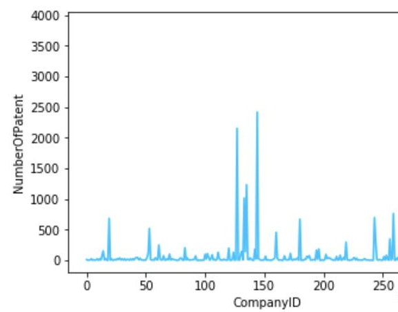 the line color example in matplotlib