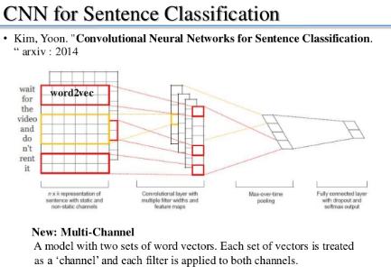 Implement CNN for Text Classification in TensorFLow - TensorFlow Tutorial