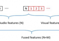 understand feature fusion