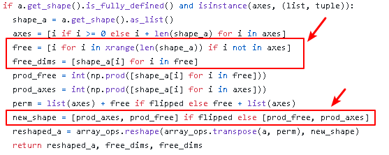 tensorflow tf.tensordot() the tensor a and b free dims shape when axes is list