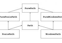 Python pathlib Guide: Get File Path Information