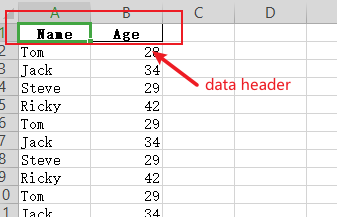 append data to excel using python pandas