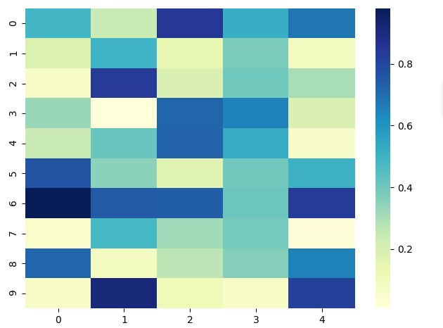Change the color of heatmap in python