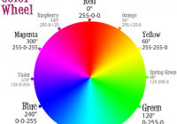 Generate Random RGB and Hex Color in Python: A Step Guide - Python Tutorial